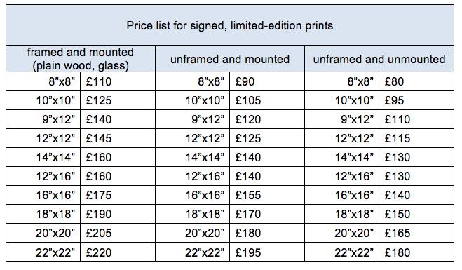 print price table